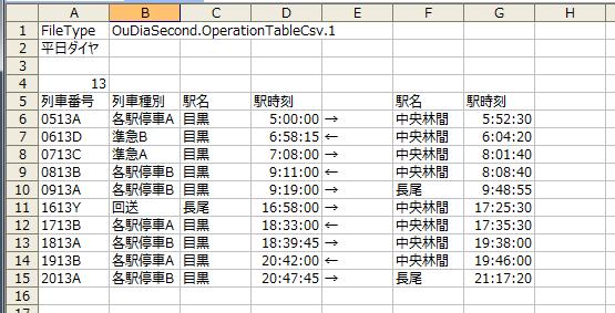 1.03OperationTableCsv-05.png