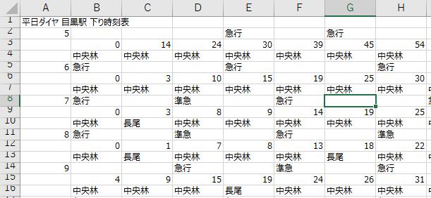 2.04EkiJikokuhyouCsvExport-02.png