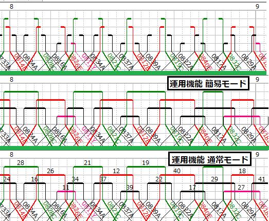 2.0OperationNum-04.png